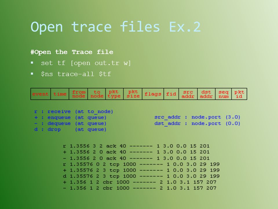 Open trace files Ex.2 #Open the Trace file set tf [open out.tr w]